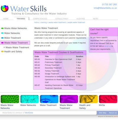 WaterSkills